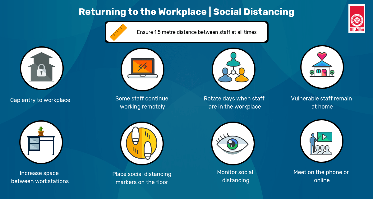 Returning to the Workplace During COVID-19 - Social Distancing