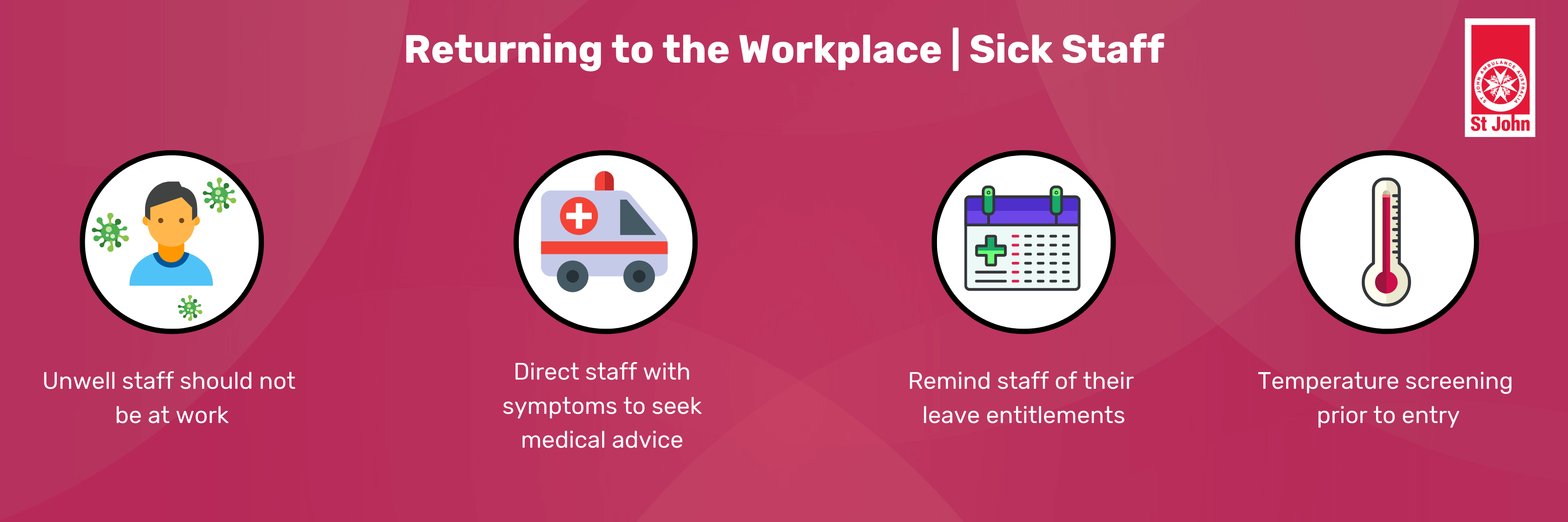 Returning to the Workplace During COVID-19 Sick or Unwell Staff Practices