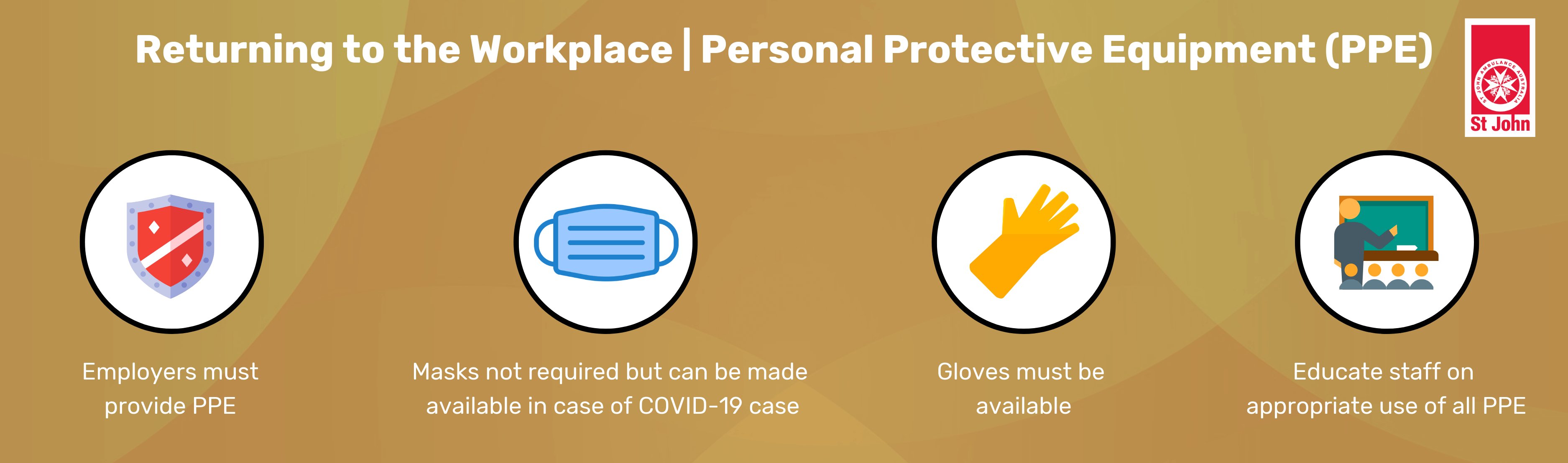 Returning to the Workplace During COVID-19 Personal Protective Equipment PPE
