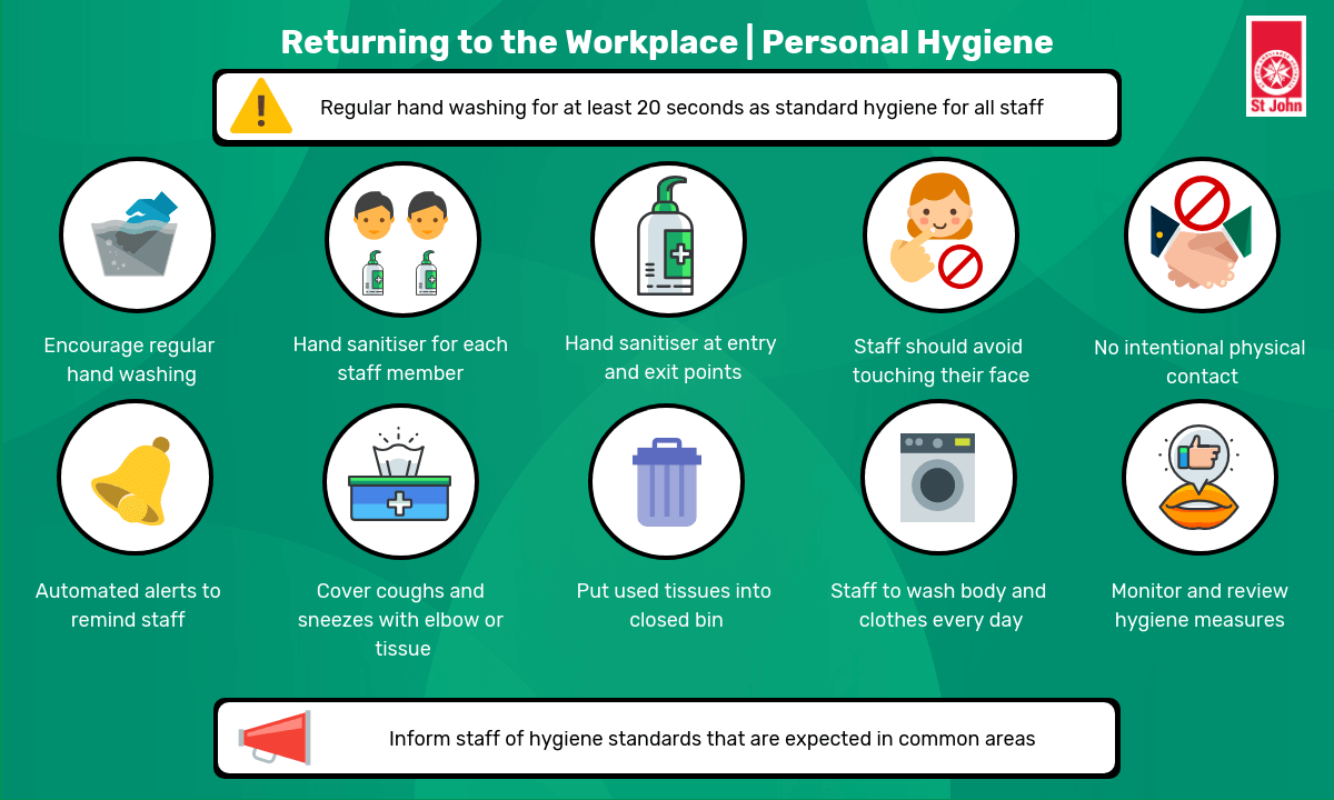 Returning to the Workplace Personal and Hand Hygiene
