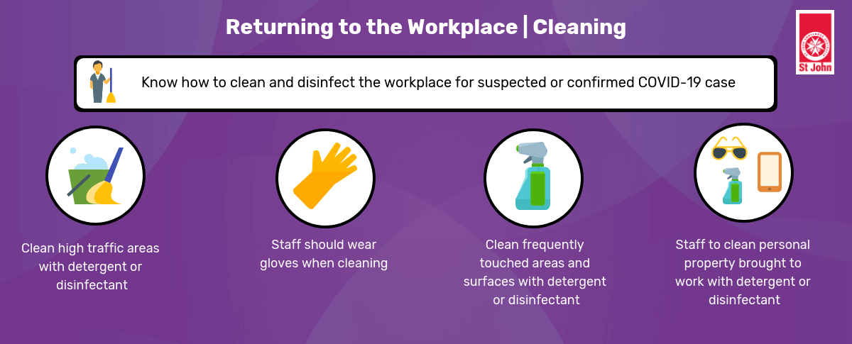 Returning to Work During COVID-19 Cleaning Practices